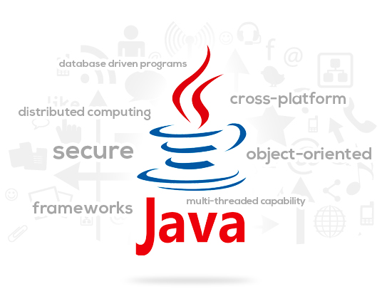 Awesome Java Developer